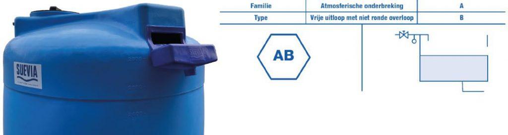 Atmosferische onderbreking AB en AA